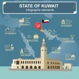 Kuwait  infographics, statistical data, sights. Palace Arantar Royalty Free Stock Photography