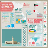 Kuwait  infographics, statistical data, sights. Palace Arantar Stock Photo