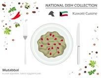 Kuwaitisk kokkonst Mellanösten nationell maträttsamling Mutabbal isolerade på vitt, infograpic vektor illustrationer