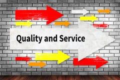 Kvalitet och service, kvalitet - service - pris Royaltyfri Fotografi
