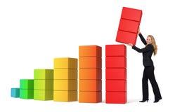 kvinna för framgång för graf för affär 3d växande