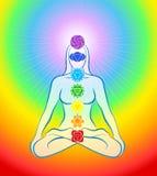 Kvinna för Chakras symbolsregnbåge Arkivfoton