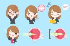 Kvinna med ögonhälsa vektor illustrationer