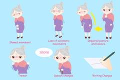 Kvinna med den parkinson sjukdomen vektor illustrationer