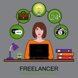 Kvinnafreelancer på arbete Vektorillustration av det infographic begreppet för uppsättning Arkivfoto