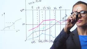 Kvinnan drar olika tillväxtdiagram som beräknar prospekterar för framgång i ett modernt glass kontor