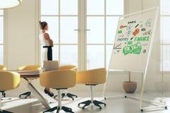 Kvinnan som ser, skissar på whiteboard Fotografering för Bildbyråer