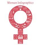 Kvinnateckeninfographics Arkivbilder