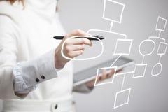 Kvinnateckningsflödesdiagram, begrepp för affärsprocess royaltyfri foto