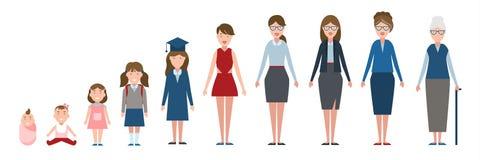 Kvinnlig ålderuppsättning royaltyfri illustrationer