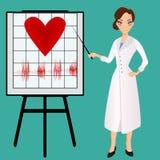 Kvinnlig doktor som pekar på ett bräde med hjärtslag vektor illustrationer