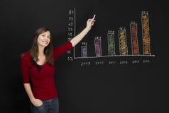 Kvinnlig student som framlägger ett tillväxtdiagram royaltyfri foto