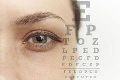 Kvinnligt öga och tabell som kontrollerar synförmåga arkivbild