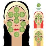 Kvinnor med den ansikts- maskeringen av gurkaskivor Arkivbild
