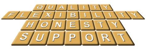 Kwaliteit, Flexibiliteit, Eerlijkheid en Steun Royalty-vrije Stock Fotografie