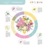 Kwiecista dziewczyna Infographic dla twój projekta Obrazy Stock