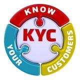 KYC Знать ваших клиентов Метка в форме головоломки иллюстрация штока