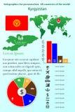 kyrgyzstan Infographics para la presentación Todos los países del mundo Imágenes de archivo libres de regalías