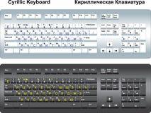 Kyrillische Tastatur Lizenzfreie Abbildung