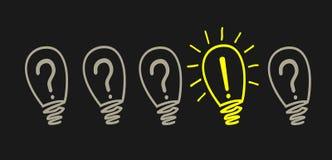 Lámpara de la bombilla con la marca de exclamación Imágenes de archivo libres de regalías