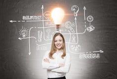 Lächelnde blonde Frau und eine Geschäftsidee Stockfoto
