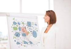 Lächelnde Geschäftsfrau, die auf flipchart zeigt Stockbilder