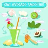 Läckra sunda smoothies för kiwiavokado Royaltyfri Bild