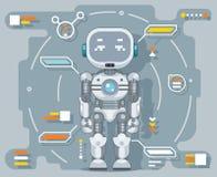Lägenhet för automation för metall för manöverenhet för information om intelligens för futuristisk androidrobot elektronisk konst royaltyfri illustrationer
