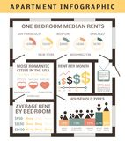 Lägenhet för hyra - infographic beståndsdelar Vektor Illustrationer