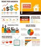 Lägenhet för hyra - infographic beståndsdelar Royaltyfri Illustrationer