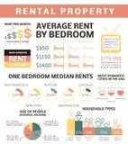 Lägenhet för hyra - infographic beståndsdelar Stock Illustrationer