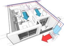 Lägenhet med det betingande diagrammet för inomhus väggluft Arkivbild