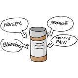 Läkarbehandlingbiverkningar Arkivbild