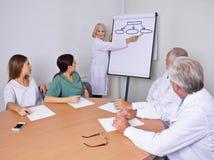 Läkare som ger presentation till laget Arkivbild