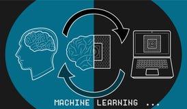 Lära för maskin och konstgjord intelligens vektor illustrationer