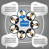 Líder empresarial del diseño del equipo, estilo plano libre illustration