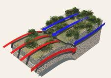 Límites de placa, límites convergentes, earthquak Imagenes de archivo