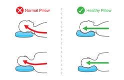 Línea de la espina dorsal de gente cuando sueño en diversa almohada libre illustration
