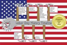 Línea de tiempo de la historia del Día del Trabajo Fotografía de archivo libre de regalías
