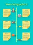Línea de tiempo de las noticias infographic Imágenes de archivo libres de regalías