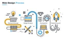 Línea ejemplo plana de proceso de diseño del sitio web libre illustration