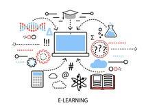 Línea fina plana moderna ejemplo del vector del diseño, concepto infographic de proceso de aprendizaje de Internet e informáticas stock de ilustración
