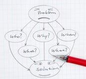 Lösen von Problemen. Lizenzfreie Stockfotografie