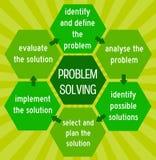 Lösen von Problemen stock abbildung