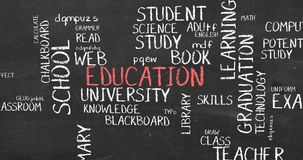 Education School and Training Word Cloud typography animation Stock Footage