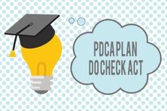 L'écriture conceptuelle de main montrant le plan de Pdca font l'acte de contrôle La photo d'affaires présentant la roue de Deming illustration libre de droits