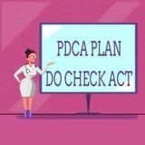 L'écriture conceptuelle de main montrant le plan de Pdca font l'acte de contrôle La roue de Deming des textes de photo d'affaires illustration stock