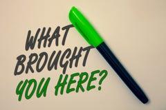 L'écriture des textes d'écriture ce qui a apporté vous interrogez ici L'ambition de signification de concept peut être obtiennent Image libre de droits