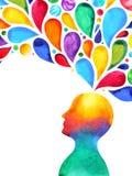 L'énergie puissante principale humaine d'esprit de cerveau d'esprit se relient à l'univers illustration libre de droits