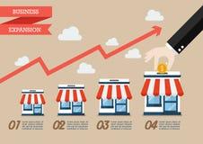 L'étape de la main rassemblent l'argent dans le magasin de boutique infographic Photos libres de droits